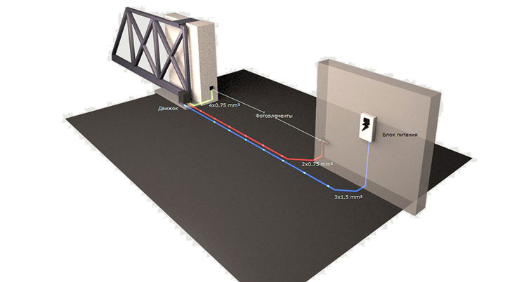 Схема проводки для въездных откатных ворот
