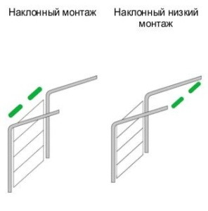 Наклонный монтаж секционных гаражных ворот